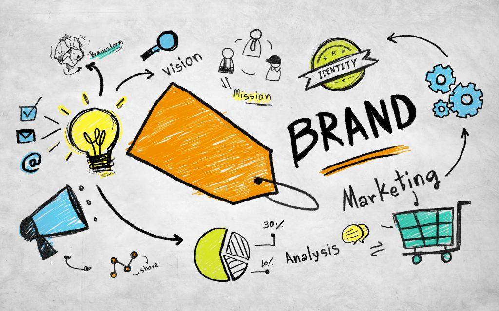 Quanto custa branding