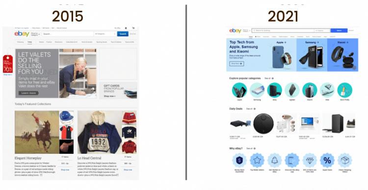 ebay-2015-Google2021